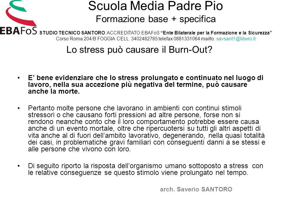 Lo stress può causare il Burn-Out