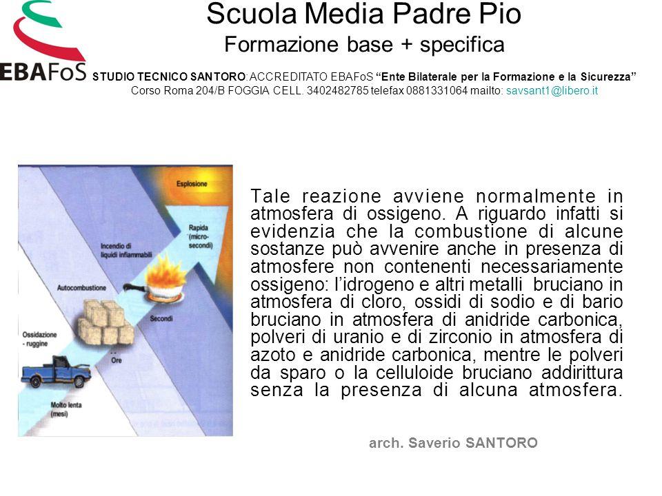 Scuola Media Padre Pio Formazione base + specifica STUDIO TECNICO SANTORO: ACCREDITATO EBAFoS Ente Bilaterale per la Formazione e la Sicurezza Corso Roma 204/B FOGGIA CELL. 3402482785 telefax 0881331064 mailto: savsant1@libero.it