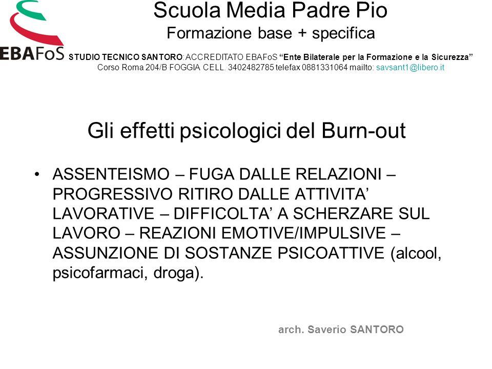 Gli effetti psicologici del Burn-out