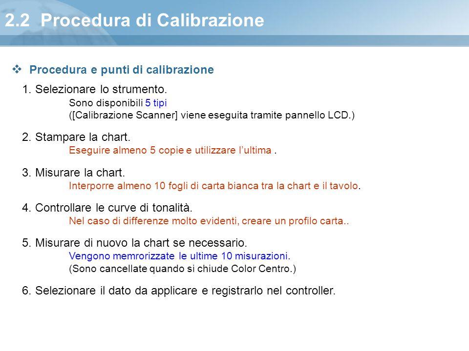 2.2 Procedura di Calibrazione
