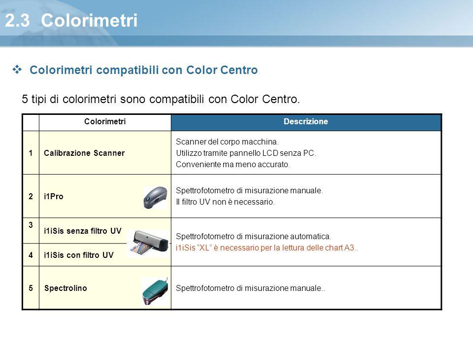 2.3 Colorimetri Colorimetri compatibili con Color Centro