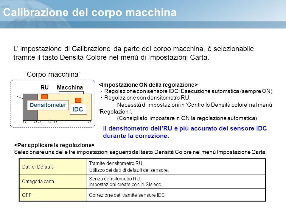 Calibrazione del corpo macchina