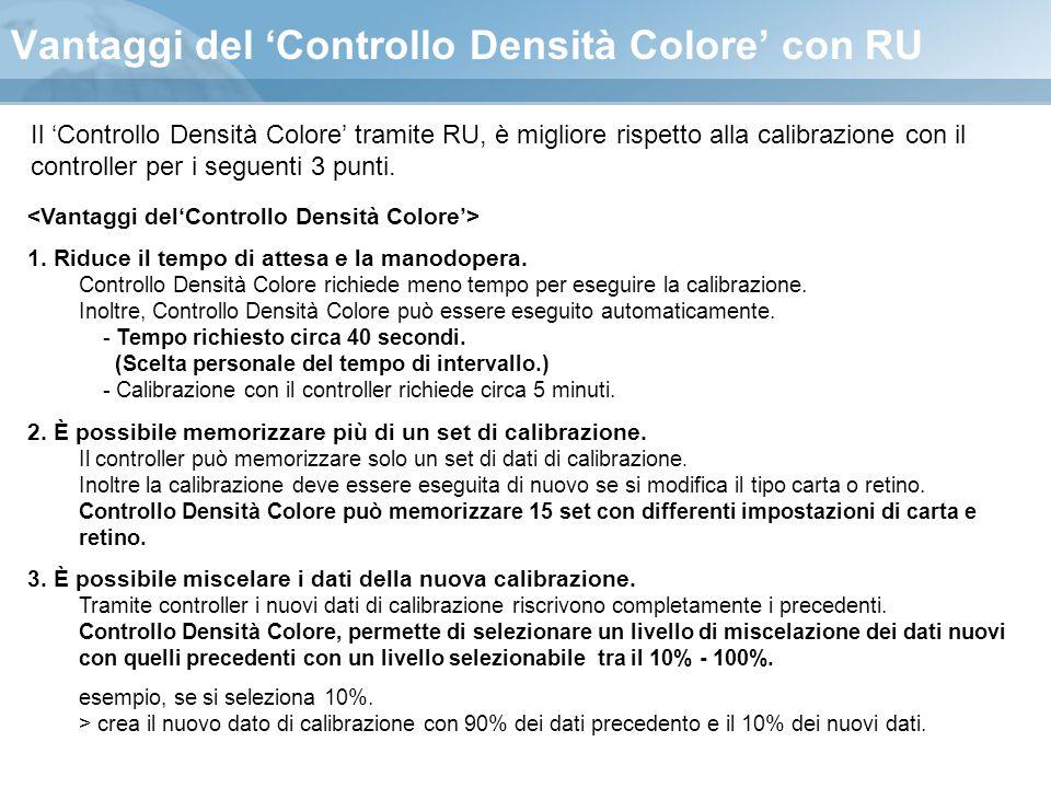 Vantaggi del 'Controllo Densità Colore' con RU
