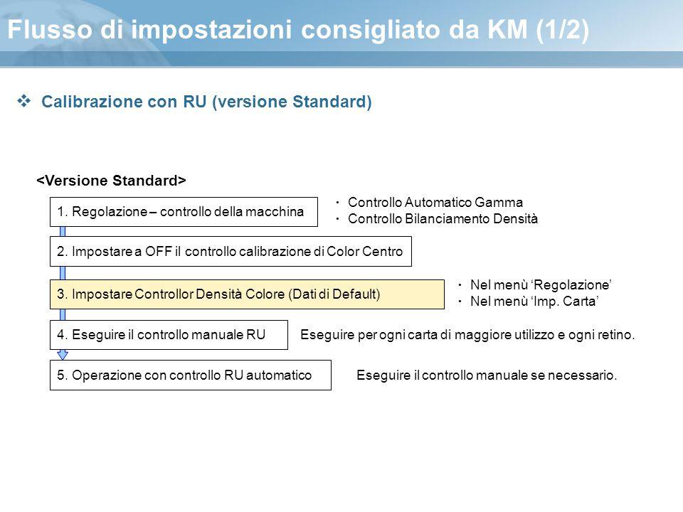 Flusso di impostazioni consigliato da KM (1/2)