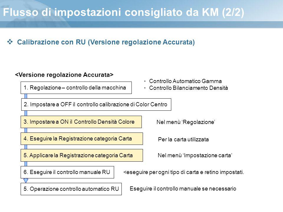 Flusso di impostazioni consigliato da KM (2/2)