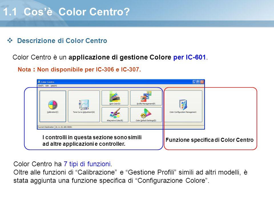 Funzione specifica di Color Centro