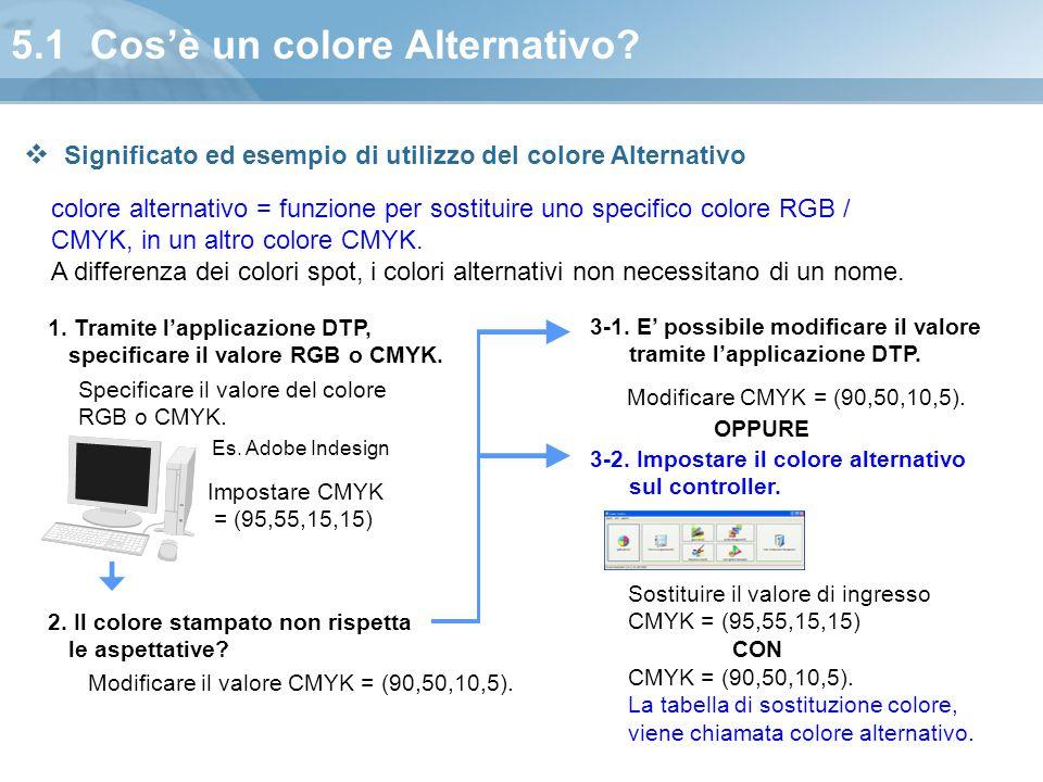 5.1 Cos'è un colore Alternativo