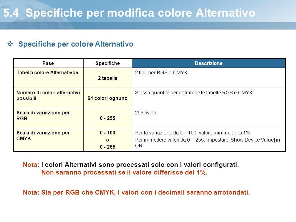 5.4 Specifiche per modifica colore Alternativo