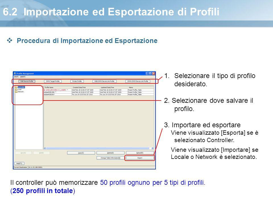 6.2 Importazione ed Esportazione di Profili