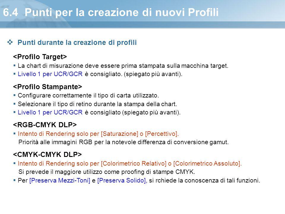 6.4 Punti per la creazione di nuovi Profili