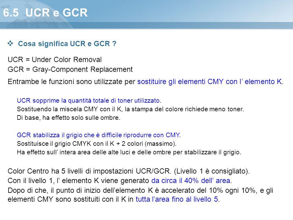 6.5 UCR e GCR Cosa significa UCR e GCR UCR = Under Color Removal