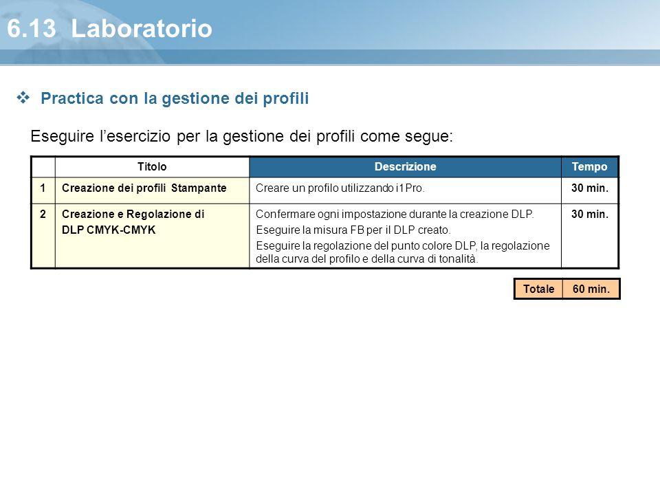 6.13 Laboratorio Practica con la gestione dei profili