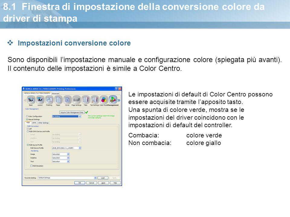 8.1 Finestra di impostazione della conversione colore da driver di stampa