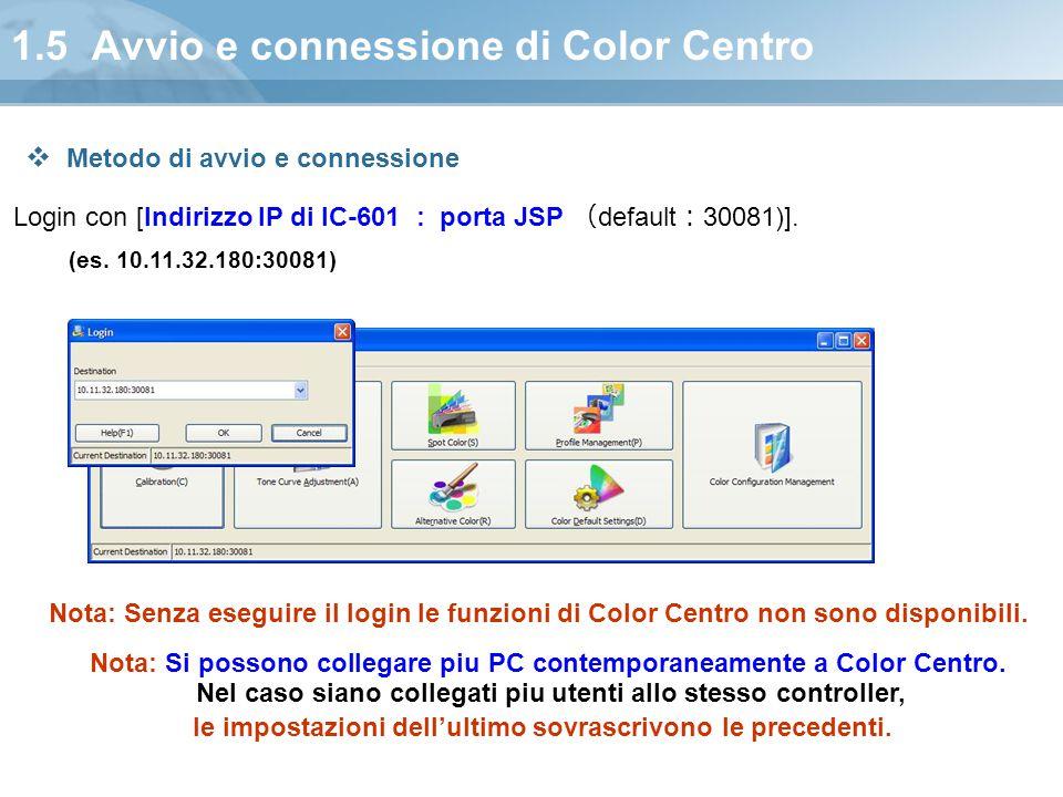 1.5 Avvio e connessione di Color Centro