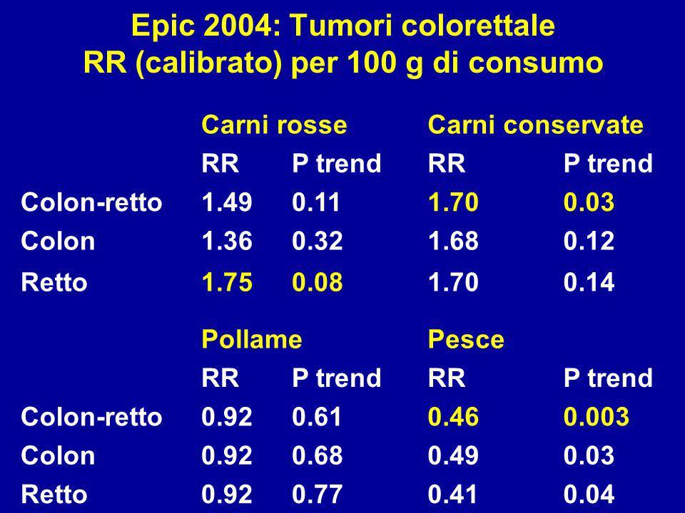 Epic 2004: Tumori colorettale RR (calibrato) per 100 g di consumo