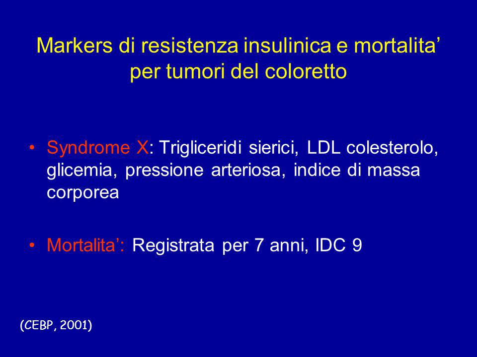 Markers di resistenza insulinica e mortalita' per tumori del coloretto