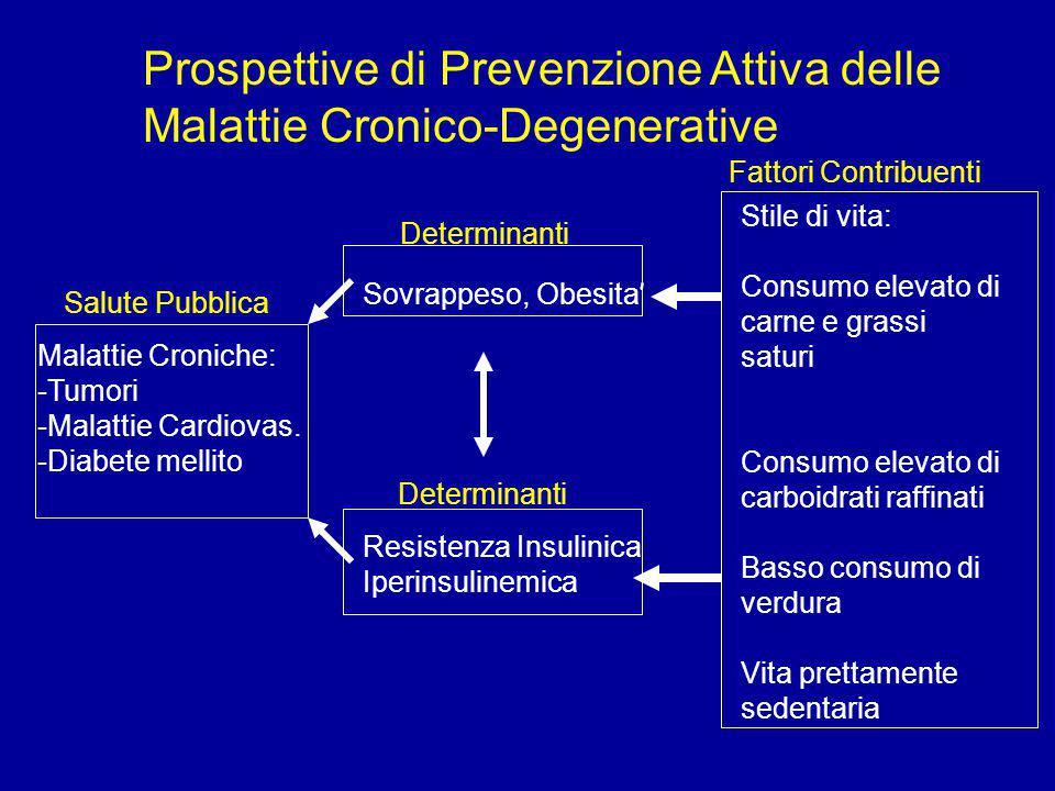 Prospettive di Prevenzione Attiva delle Malattie Cronico-Degenerative