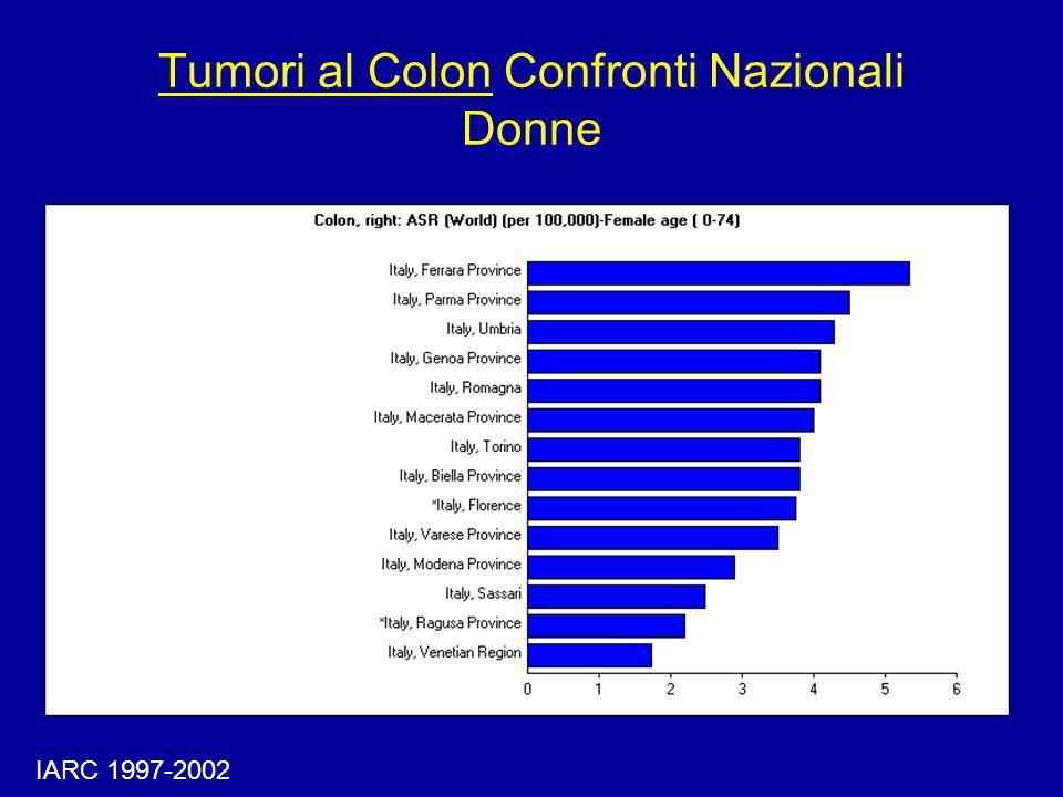 Tumori al Colon Confronti Nazionali Donne