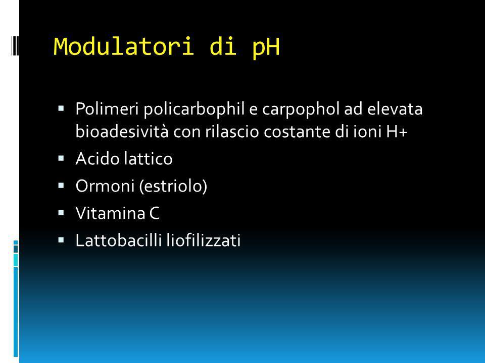 Modulatori di pH Polimeri policarbophil e carpophol ad elevata bioadesività con rilascio costante di ioni H+