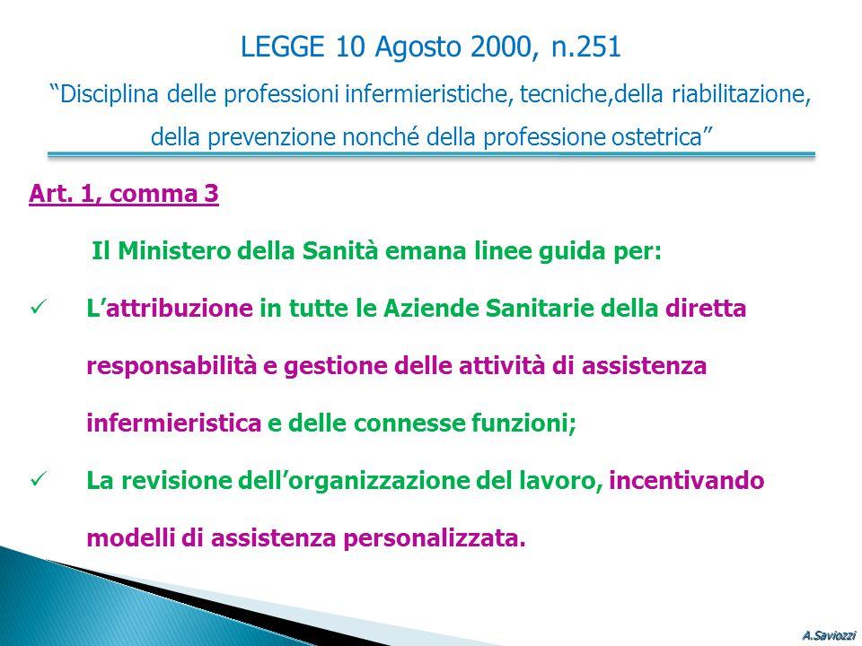LEGGE 10 Agosto 2000, n.251 Disciplina delle professioni infermieristiche, tecniche,della riabilitazione, della prevenzione nonché della professione ostetrica
