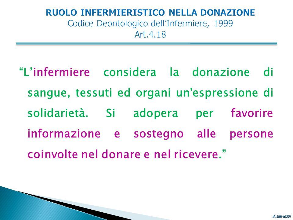 RUOLO INFERMIERISTICO NELLA DONAZIONE Codice Deontologico dell'Infermiere, 1999 Art.4.18