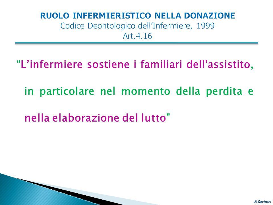 RUOLO INFERMIERISTICO NELLA DONAZIONE Codice Deontologico dell'Infermiere, 1999 Art.4.16