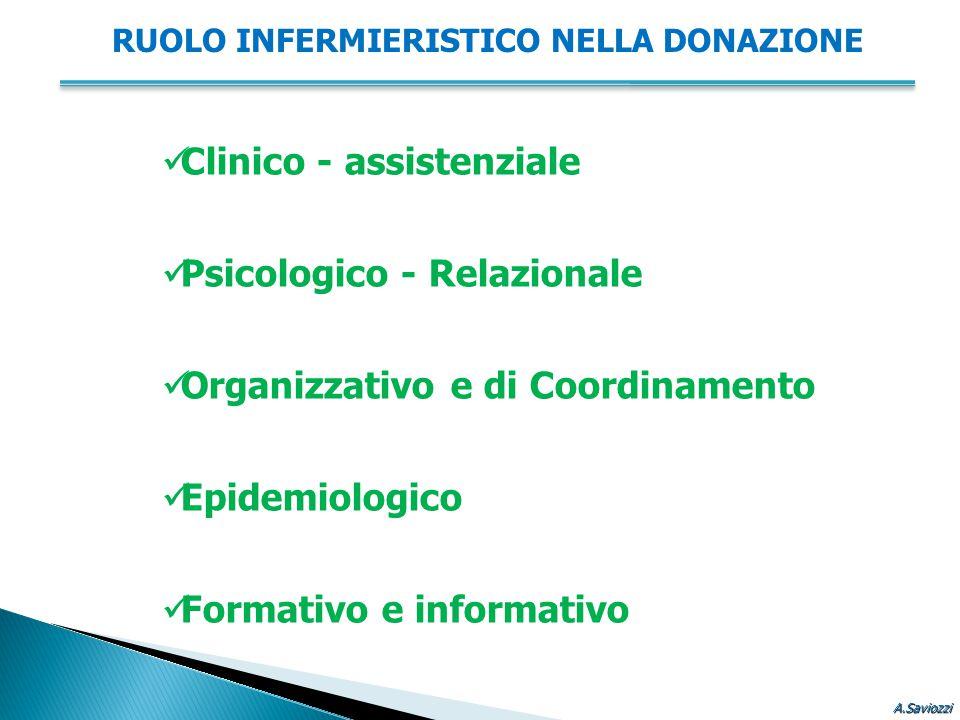 RUOLO INFERMIERISTICO NELLA DONAZIONE