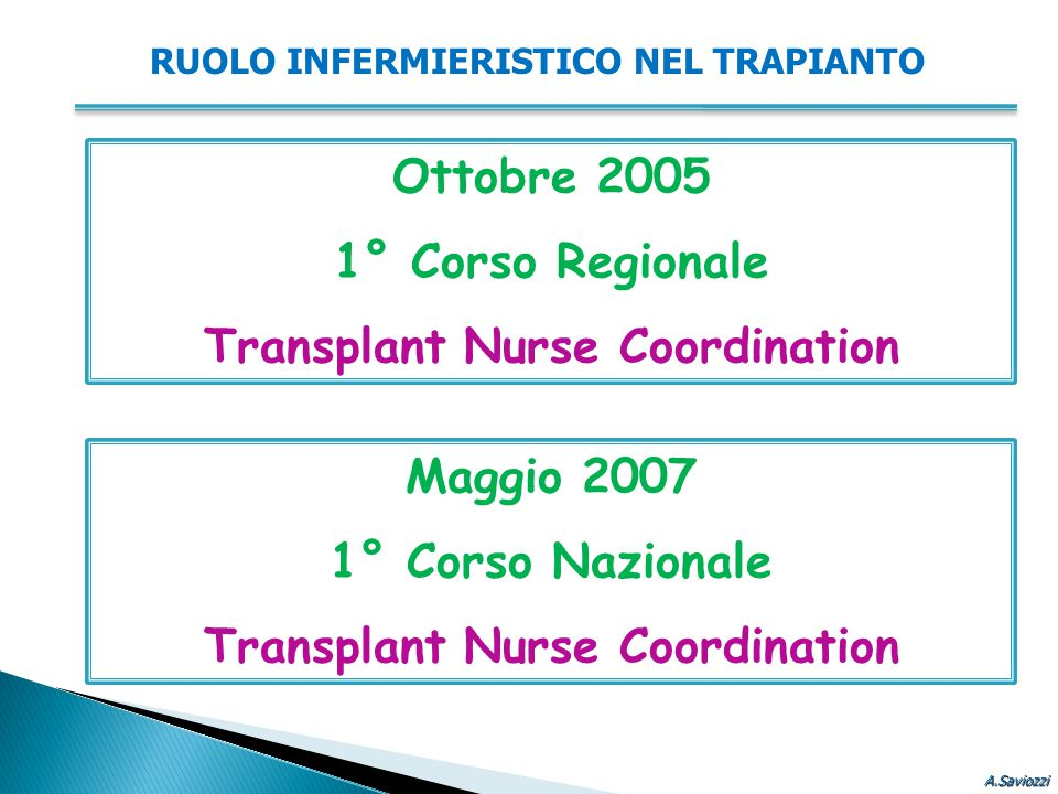 Transplant Nurse Coordination
