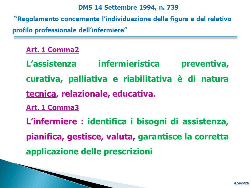 DMS 14 Settembre 1994, n. 739 Regolamento concernente l'individuazione della figura e del relativo profilo professionale dell'infermiere
