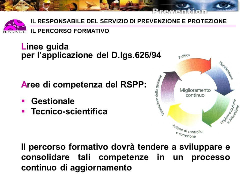 per l'applicazione del D.lgs.626/94
