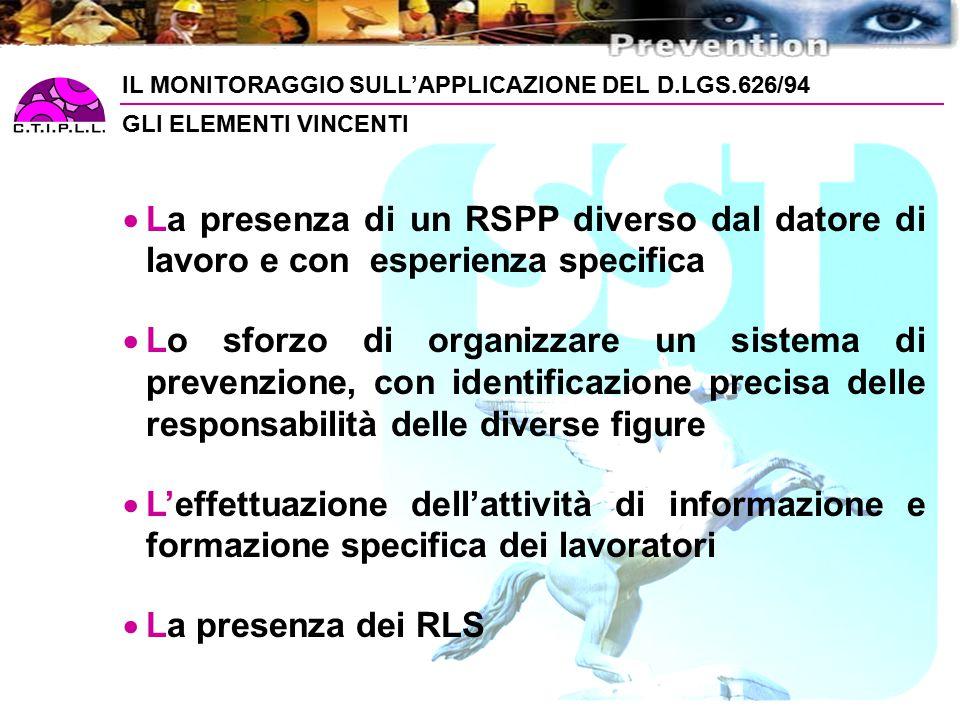 IL MONITORAGGIO SULL'APPLICAZIONE DEL D.LGS.626/94