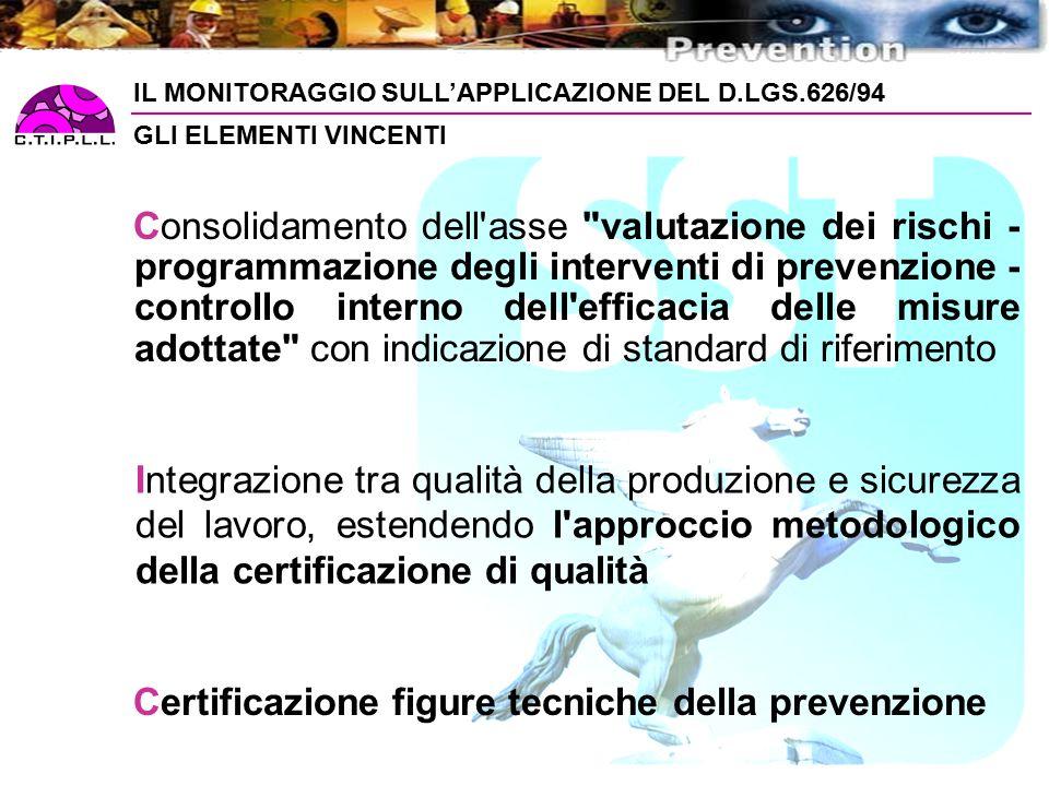 Certificazione figure tecniche della prevenzione