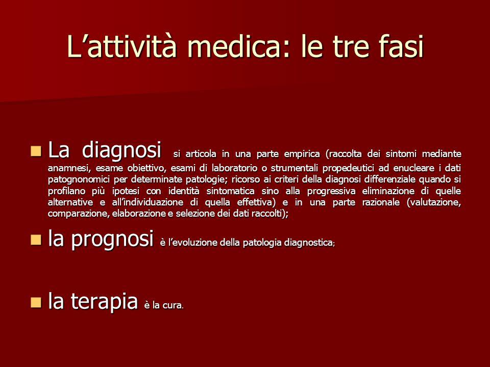 L'attività medica: le tre fasi