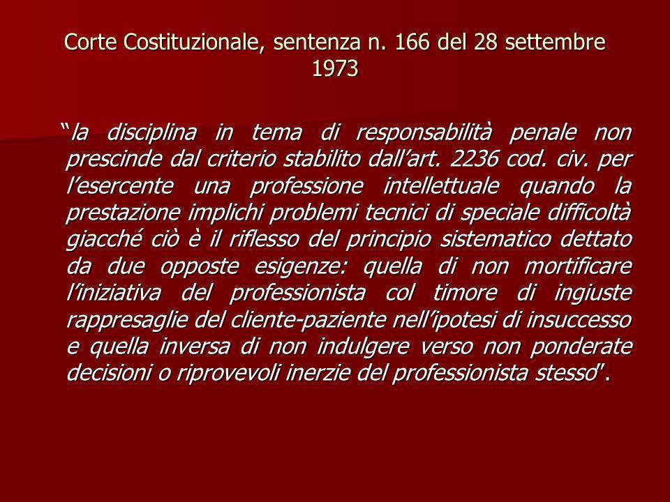 Corte Costituzionale, sentenza n. 166 del 28 settembre 1973