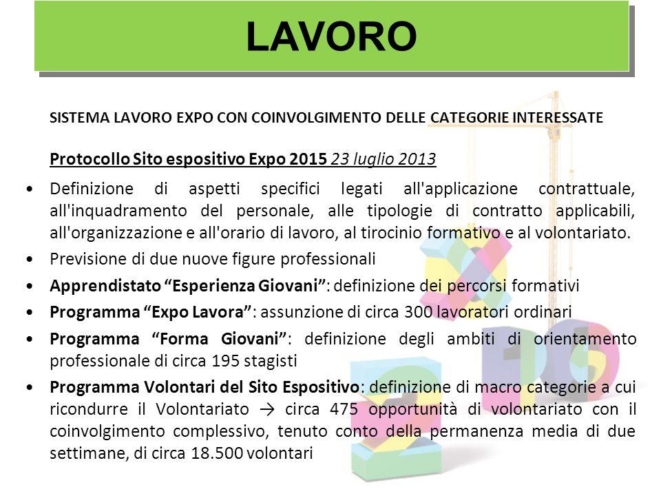 LAVORO SISTEMA LAVORO EXPO CON COINVOLGIMENTO DELLE CATEGORIE INTERESSATE. Protocollo Sito espositivo Expo 2015 23 luglio 2013.