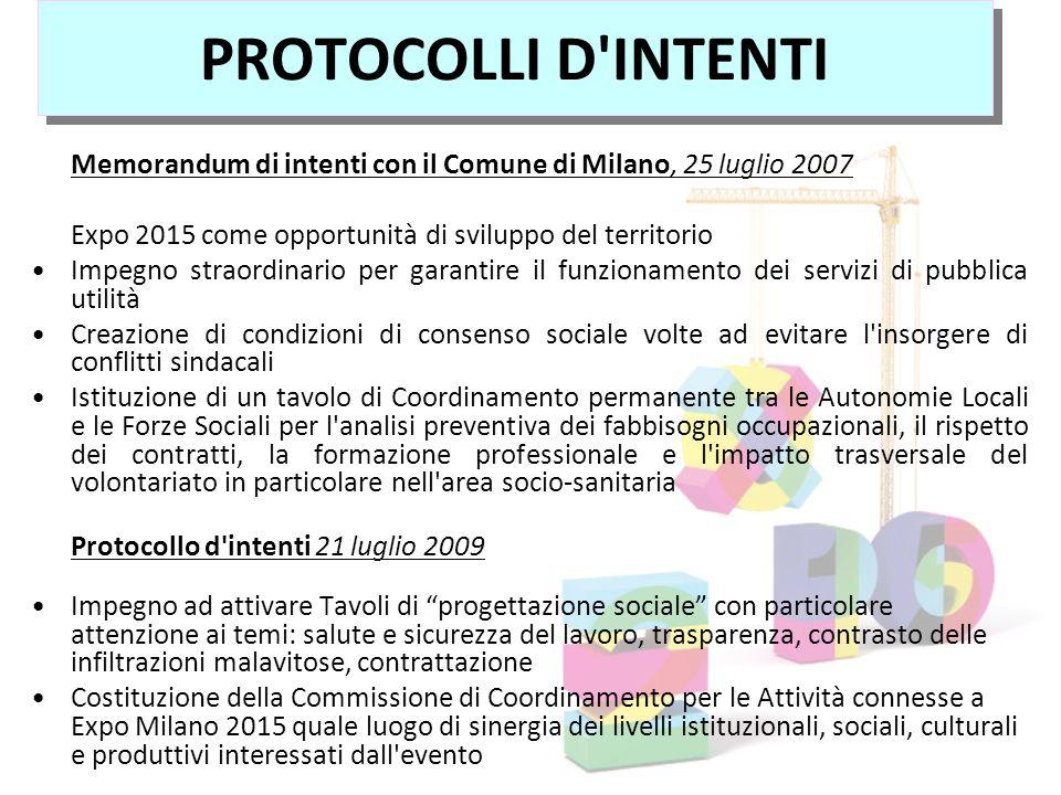 PROTOCOLLI D INTENTI Memorandum di intenti con il Comune di Milano, 25 luglio 2007. Expo 2015 come opportunità di sviluppo del territorio.