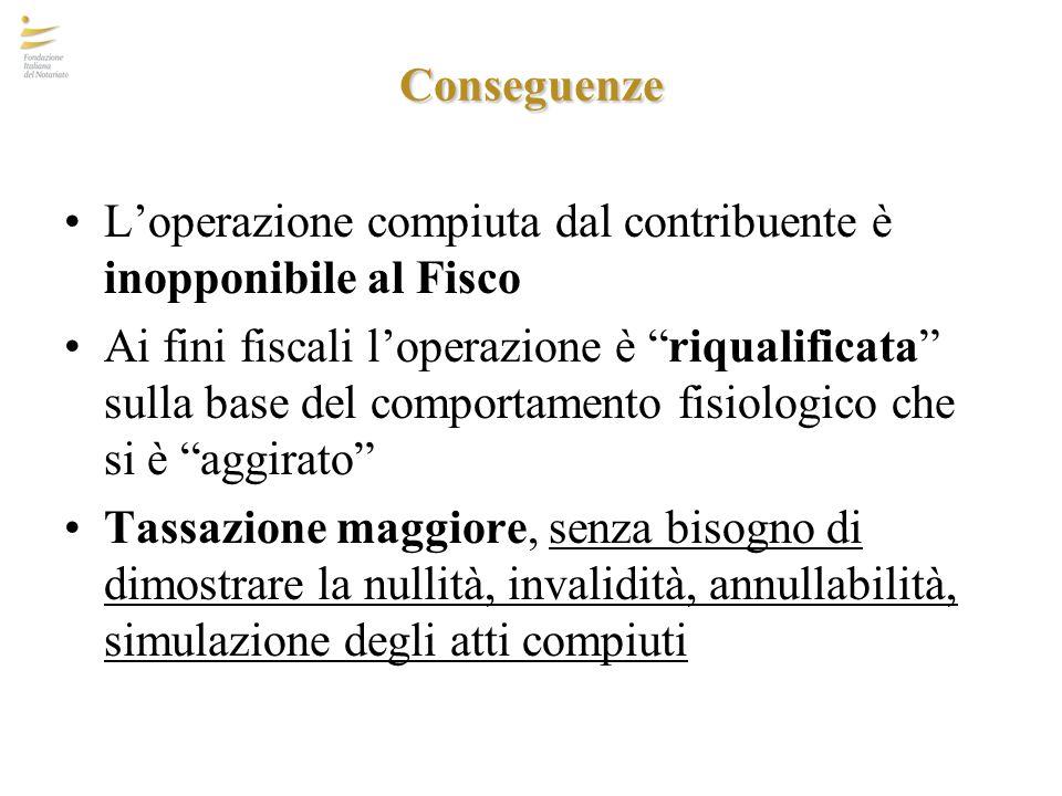 Conseguenze L'operazione compiuta dal contribuente è inopponibile al Fisco.