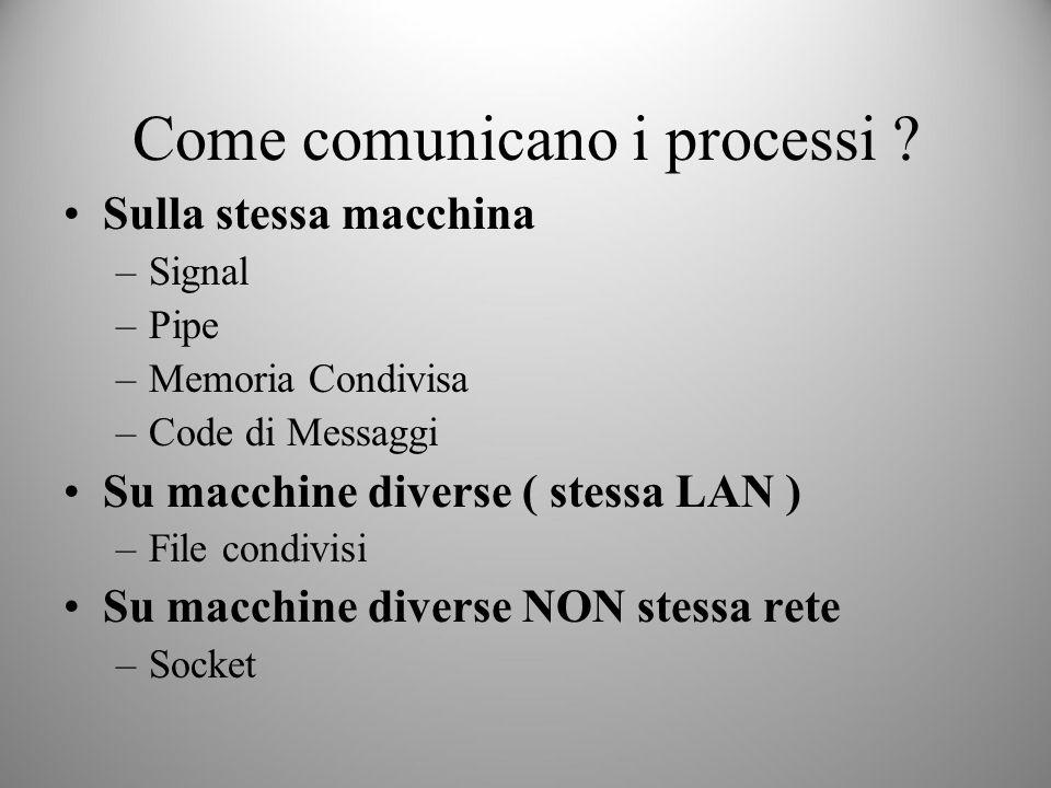 Come comunicano i processi