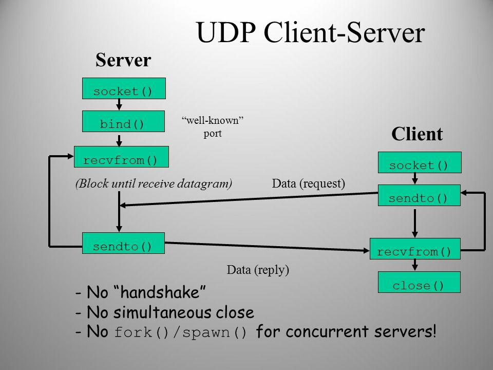 UDP Client-Server Server Client socket() bind() recvfrom() socket()