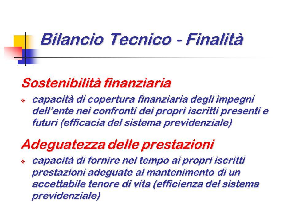 Bilancio Tecnico - Finalità