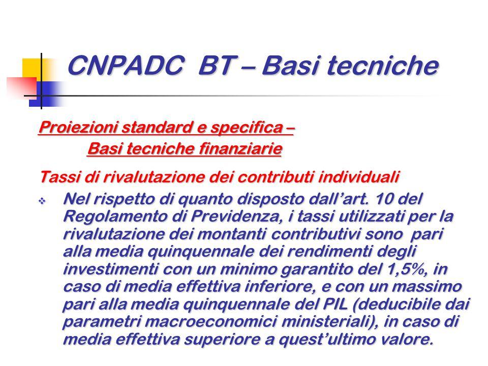 CNPADC BT – Basi tecniche
