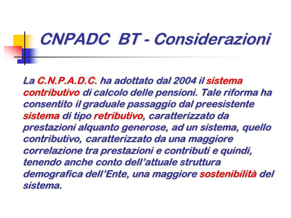 CNPADC BT - Considerazioni