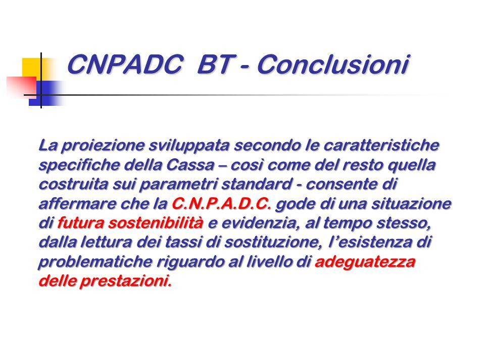CNPADC BT - Conclusioni