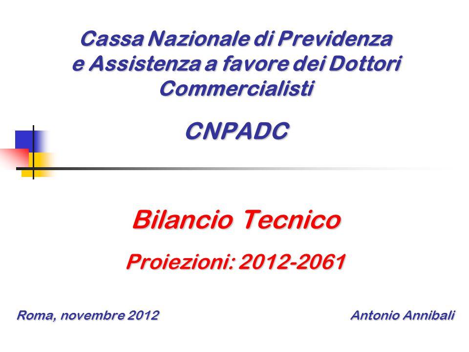 Roma, novembre 2012 Antonio Annibali