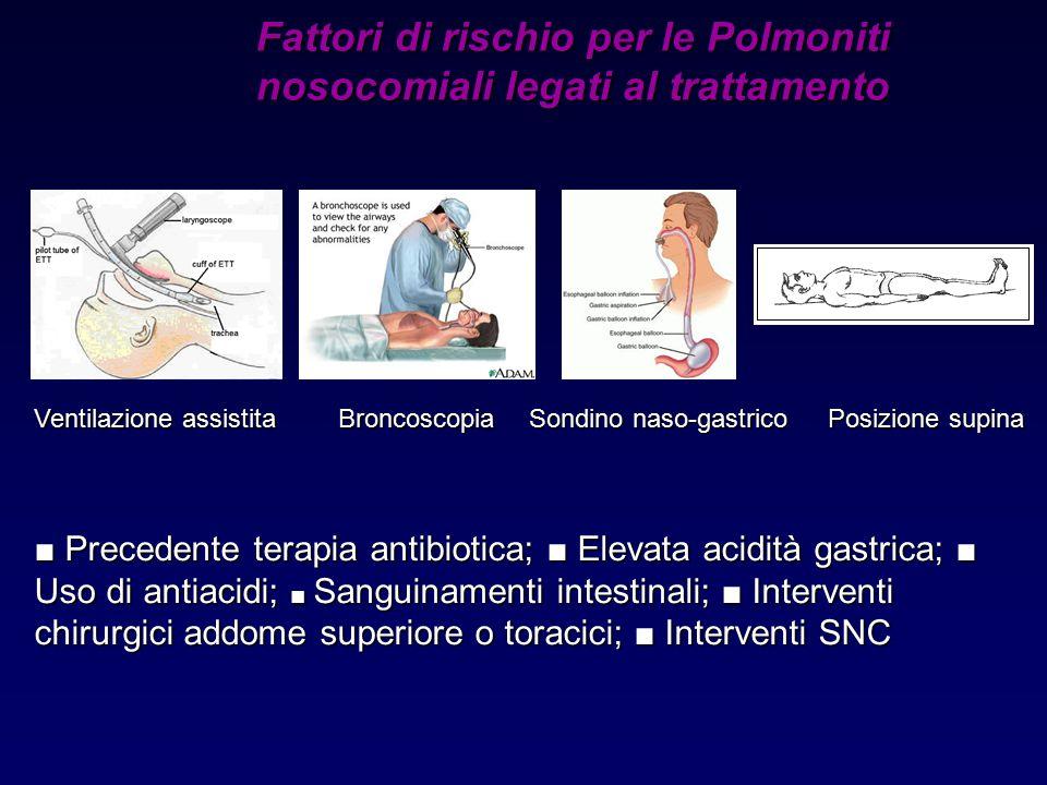 Fattori di rischio per le Polmoniti nosocomiali legati al trattamento