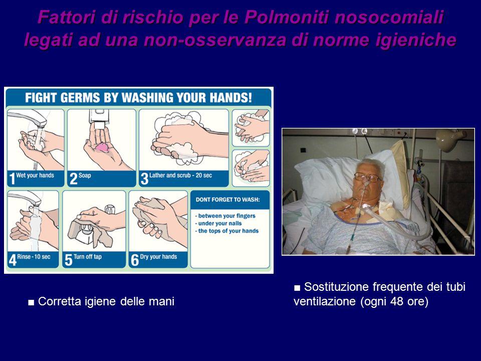 Fattori di rischio per le Polmoniti nosocomiali legati ad una non-osservanza di norme igieniche