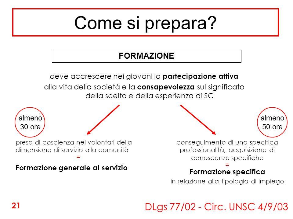 Come si prepara DLgs 77/02 - Circ. UNSC 4/9/03 FORMAZIONE 21