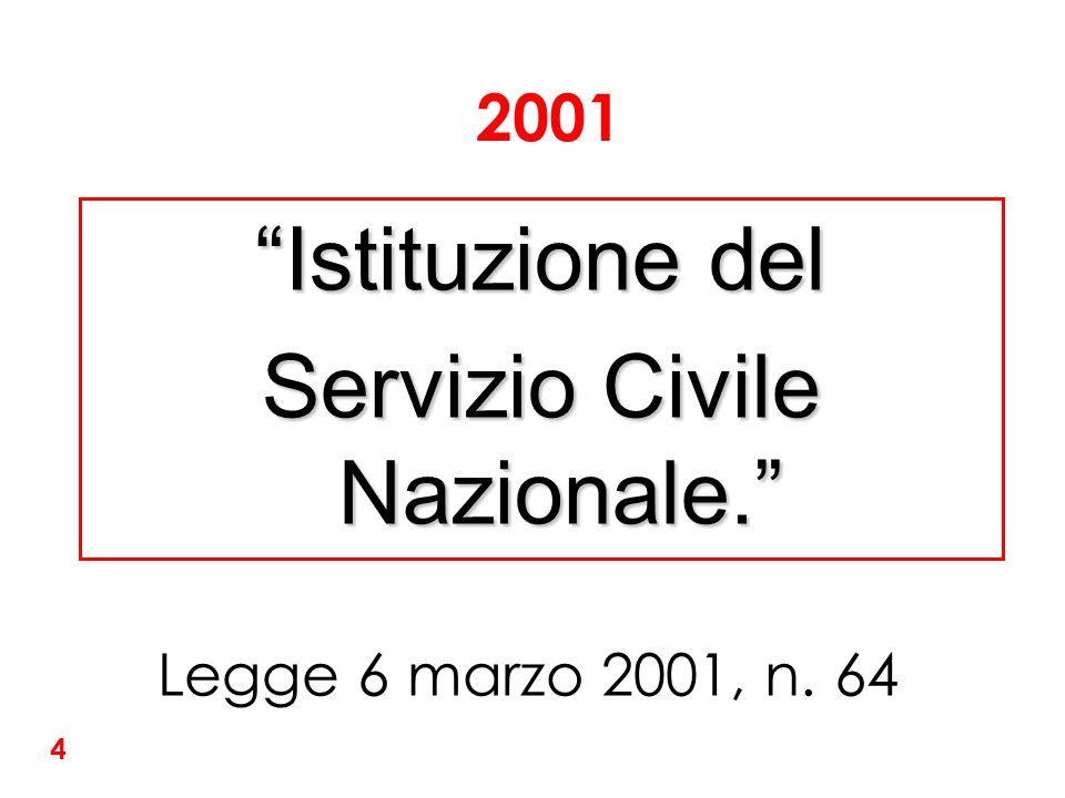 Servizio Civile Nazionale.