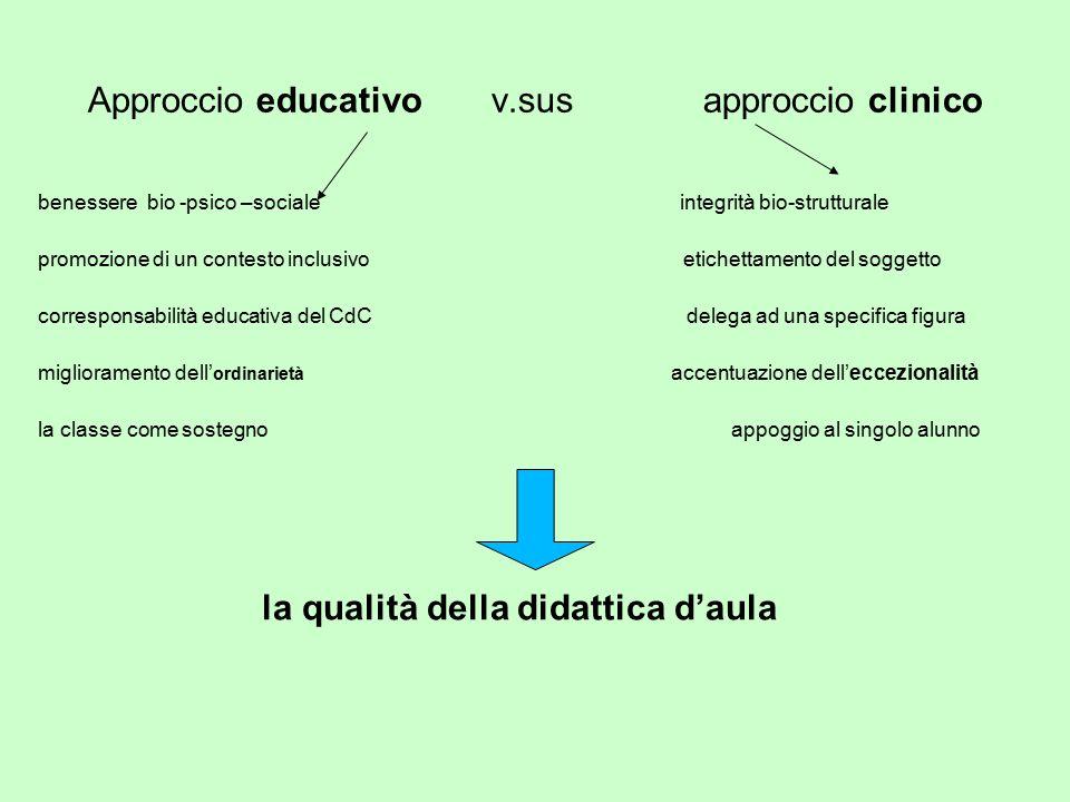 Approccio educativo v.sus approccio clinico