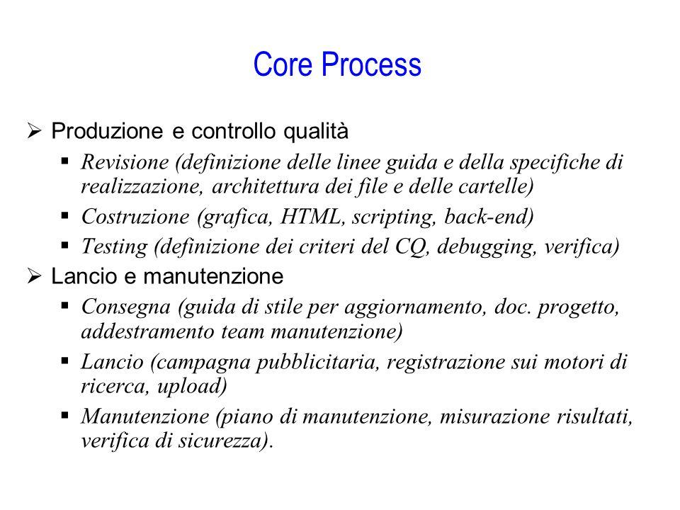 Core Process Produzione e controllo qualità